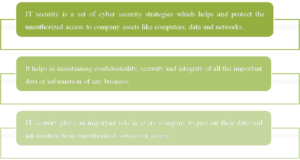 Overview of IT security